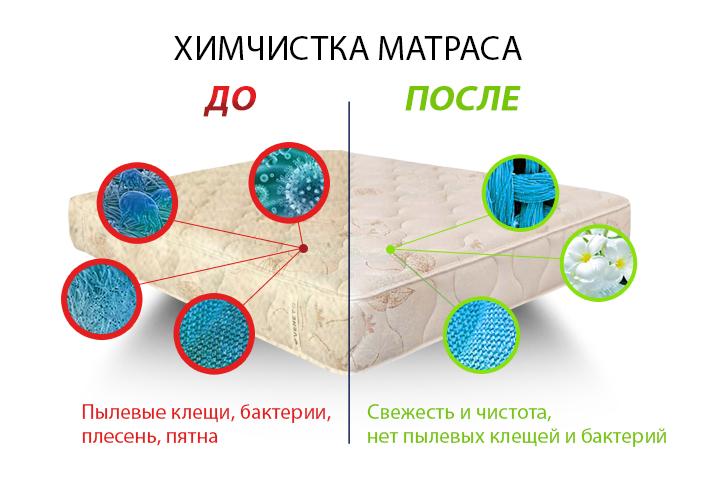 химчистка матраса, результат до и после