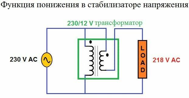 Стабилизаторы напряжения типа реле - фотография 6