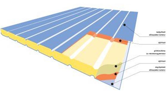 Панель стеновая с пенополистиролом