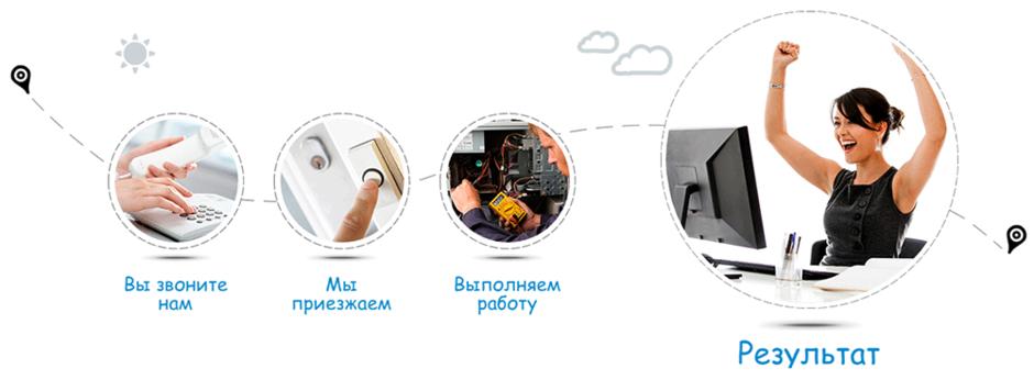 Ремонт компьютеров, ноутбуков в Обнинске с выездом на дом!
