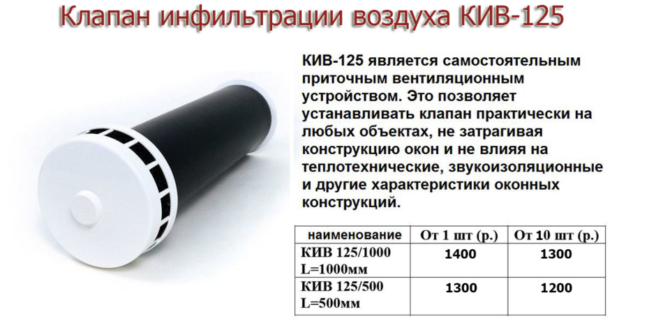 Инфильтрация воздуха КИВ-125