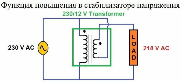 Серво стабилизаторы напряжения - фотография 7