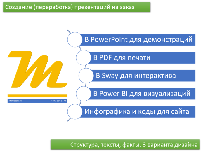 Презентации на заказ - marketers.su
