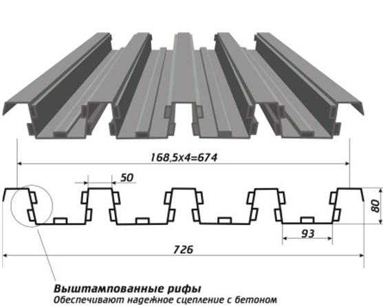 Профнастил Н80а (для несъемной опалубки)