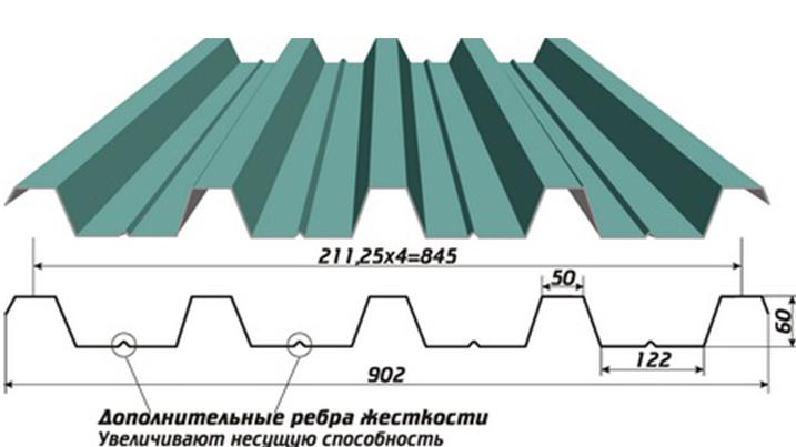 Профнастил Н60 (кровельный)