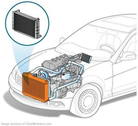 Система охлаждения двигателя - изображение 23