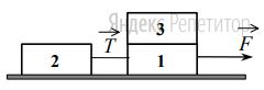 Одинаковые бруски, связанные нитью, движутся под действием внешней силы ... по гладкой горизонтальной поверхности (см. рисунок).