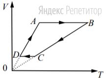 На рисунке приведён цикл, осуществляемый с одним молем идеального газа.