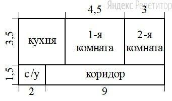 Квартира состоит из двух комнат, кухни, коридора и санузла (см. чертёж). Первая комната имеет размеры ... м ... ... м, вторая — ... м ... ... м, санузел имеет размеры ... м ... ... м, длина коридора — ... м.