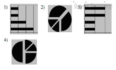 После выполнения вычислений была построена диаграмма по значениям диапазона ячеек ...