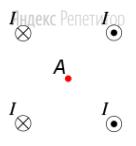 Какое направление имеет вектор индукции магнитного поля (вверх, вниз, вправо, влево, к наблюдателю, от наблюдателя), созданного четырьмя проводниками с током в точке ... (см. рис.)?