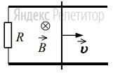 Прямоугольный контур, образованный двумя рельсами и двумя перемычками, находится в однородном магнитном поле, перпендикулярном плоскости контура.