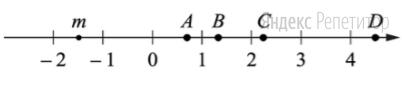 На прямой отмечено число ... и точки ... и ...
