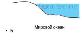 Вода гидросферы находится в мировом океане, на суше и в атмосфере. Однако процентное содержание воды в каждой из частей гидросферы разное.