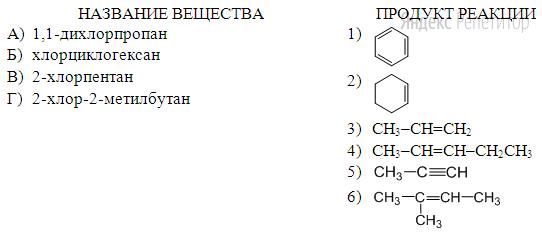 Установите соответствие между названием вещества и продуктом, который преимущественно образуется при его взаимодействии с избытком спиртового раствора щёлочи при нагревании. К каждой позиции, обозначенной буквой, подберите соответствующую позицию, обозначенную цифрой.