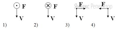 Вектор силы Лоренца, действующей на частицу, направлен...