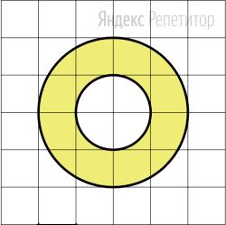 На клетчатой бумаге нарисованы два круга. Площадь внутреннего круга равна 7.