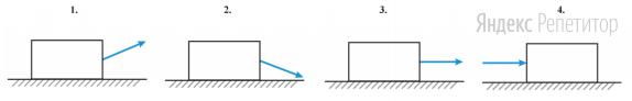 Рабочему необходимо перетащить тяжелый ящик по шероховатому горизонтальному полу из одного угла склада в другой. На рисунках показаны различные варианты приложения рабочим силы при перетаскивании ящика.