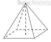 Найдите объём правильной четырёхугольной пирамиды, сторона основания которой равна ... а боковое ребро равно ....