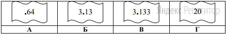 Петя записал IP-адрес школьного сервера на листке бумаги и положил его в карман куртки. Петина мама случайно постирала куртку вместе с запиской. После стирки Петя обнаружил в кармане четыре обрывка с фрагментами IP-адреса. Эти фрагменты обозначены буквами А, Б, В и Г. Восстановите IP-адрес.