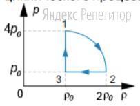 На рисунке показана зависимость давления газа ... от его плотности ... в циклическом процессе, совершаемом ... моль идеального газа. Цикл состоит из двух отрезков прямых и четверти окружности.