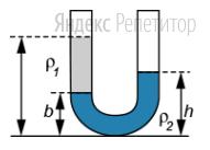 В широкую U-образную трубку с вертикальными прямыми коленами налиты жидкость плотностью ... кг/м и вода плотностью ... кг/м (см. рисунок). На рисунке ... см, ... см.