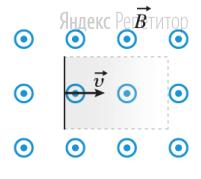 Прямой проводник длиной ... м движется с постоянной скоростью ... м/с перпендикулярно линиям индукции однородного магнитного поля с индукцией ... Тл.