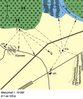 Определите по карте расстояние на местности по прямой между ... и станцией. Полученный результат округлите до десятков метров.