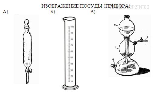Установите соответствие между изображением лабораторной посуды (прибора) и её (его) названием: к каждой позиции, обозначенной буквой, подберите соответствующую позицию, обозначенную цифрой.