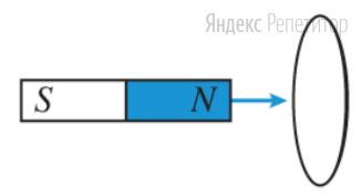 К кольцу, сделанному из тонкой металлической проволоки, подносят постоянный магнит таким образом, что поток вектора магнитной индукции через плоскость кольца линейно возрастает с течением времени ...