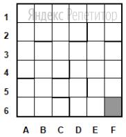 Схема лабиринта: