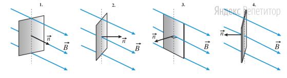 На рисунках изображены рамки, находящиеся в однородном магнитном поле с магнитной индукцией ... Для каждой рамки показан вектор ... нормали к ее плоскости.