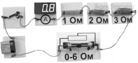 На фотографии – электрическая цепь. Показания включенного в цепь амперметра даны в амперах.
