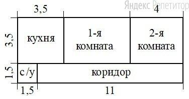 Квартира состоит из двух комнат, кухни, коридора и санузла (см. чертёж). Кухня имеет размеры ... м ... ... м , вторая комната — ... м ... ... м , санузел имеет размеры ... м ... ... м , длина коридора — ... м.