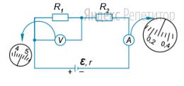 При проведении лабораторной работы ученик собрал электрическую цепь по схеме на рисунке. Погрешности измерения силы тока в цепи и напряжения на резисторе равны цене деления амперметра и вольтметра соответственно.