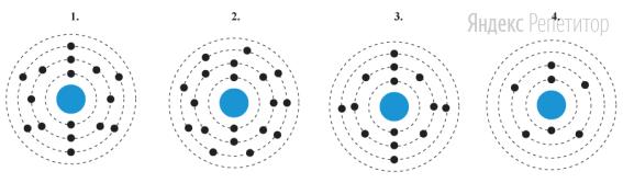 На каком из приведенных рисунков правильно изображена схема атома азота ...