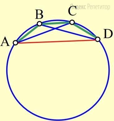В окружность радиуса ... вписана ломаная ..., состоящая из трёх равных звеньев. Известно, что .... Найдите ....