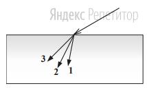 В некотором спектральном диапазоне угол преломления лучей на границе воздух-стекло падает с увеличением частоты излучения. Ход лучей для трех основных цветов при падении белого света из воздуха на границу раздела показан на рисунке.