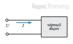 К зажимам неизвестной электрической схемы («чёрного ящика») прикладывали разность потенциалов и измеряли ток, протекающий через эту схему.