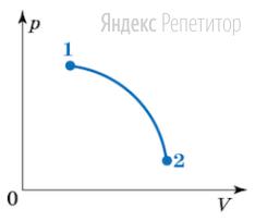 Идеальный газ переходит из состояния ... в состояние ... при этом масса газа не изменяется.