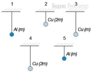 Какую пару маятников (см. рисунок) можно взять для этой цели? Грузы маятников — полые шарики из меди и алюминия одинакового внешнего диаметра, массы ... и ... указаны рядом с установкой.