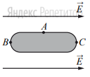 Металлическое тело, продольное сечение которого показано на рисунке, поместили в однородное электрическое поле напряжённостью ...
