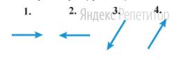 Выберите правильное направление кулоновской силы, действующей на помещенный в точку положительный точечный заряд, равный по модулю любому из двух других зарядов.