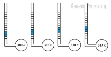Для изучения газовых законов лаборант изготовил газовый термометр, представляющий собой колбу с воздухом, герметично подсоединенную к изогнутой трубке, в открытой вертикальной части которой находится столбик воды. Нагревая воздух в колбе, лаборант наблюдал перемещение водяного столбика внутри трубки. Атмосферное давление при этом оставалось неизменным. Некоторые этапы эксперимента изображены на рисунке.