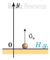 Маленький шарик бросили вертикально вверх с поверхности Земли. На графиках ... показано изменение физических величин, характеризующих его движение с течением времени.