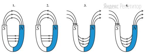 На каком из приведенных рисунков наиболее правильно показаны линии магнитной индукции для подковообразного постоянного магнита?