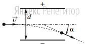 Заряженная частица массой ... движущаяся со скоростью ... влетает в поле плоского конденсатора (см. рисунок). Расстояние между пластинами конденсатора равно ... а напряжённость электрического поля между пластинами равна ... Пролетев конденсатор, частица отклоняется от первоначального направления на угол ...