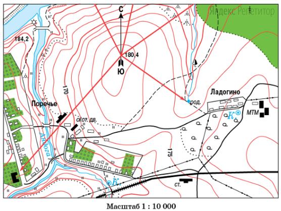 Определите по карте расстояние на местности по прямой от скотного двора до станции.