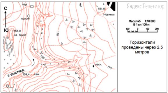 Определите по карте расстояние на местности (в метрах) по прямой от пристани до дома лесника.