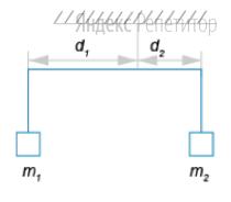 Коромысло весов, к которому подвешены на нитях два тела (см. рисунок), находится в равновесии.